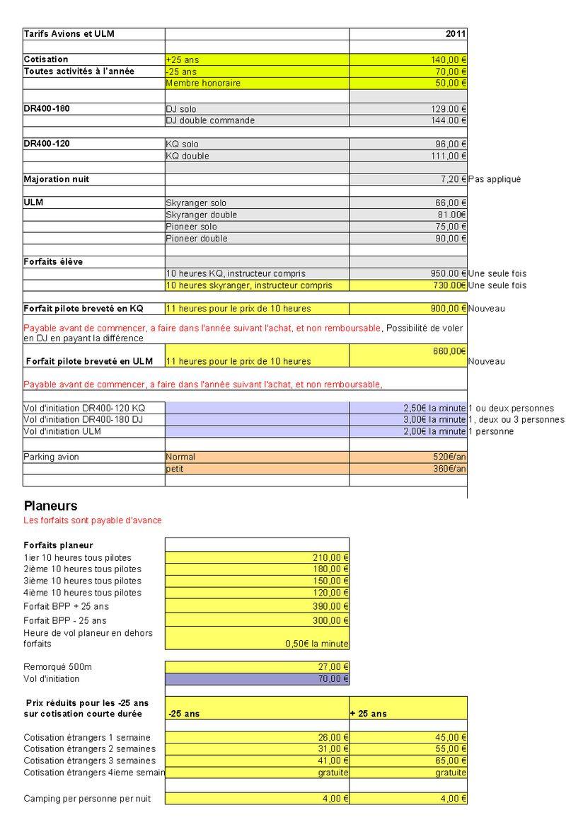 Chauvigny.Prices